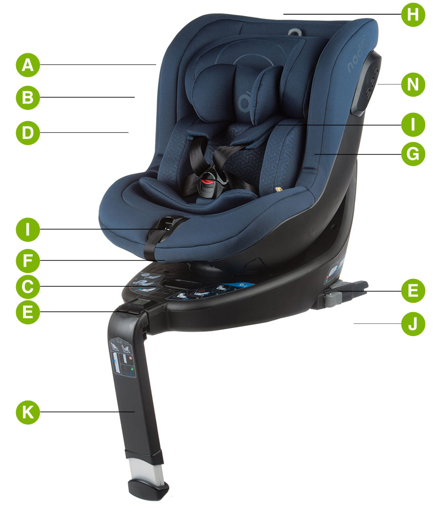 BeCool 03 +Plus i-Size Car Seat Technical details