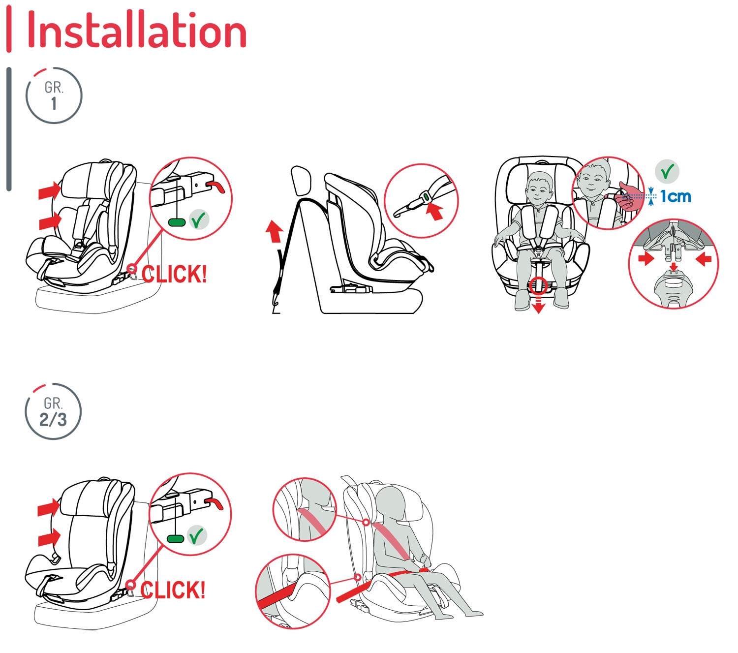 Flow installation guide