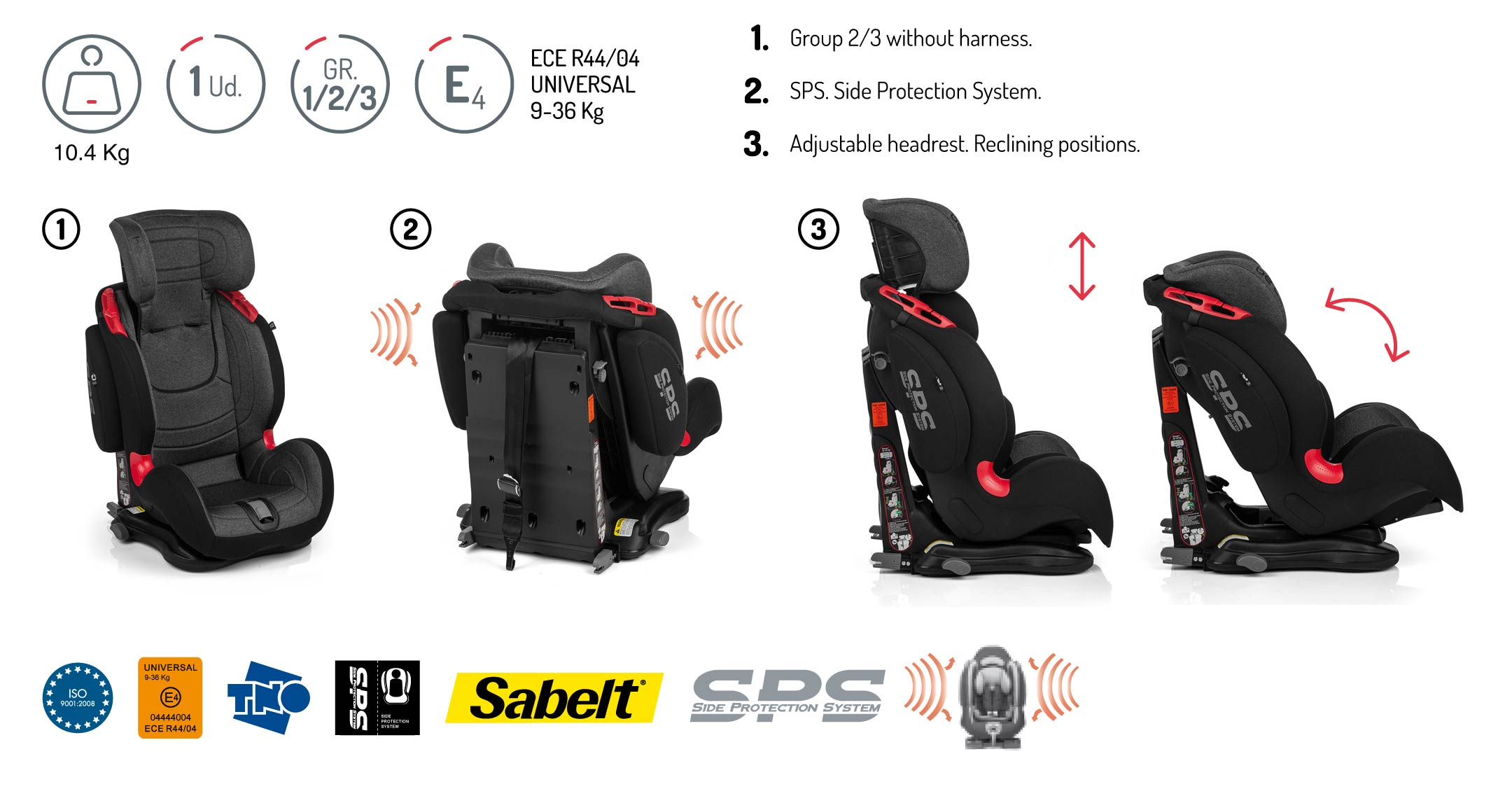 Thunder ISOFIX car seat Techincal Details