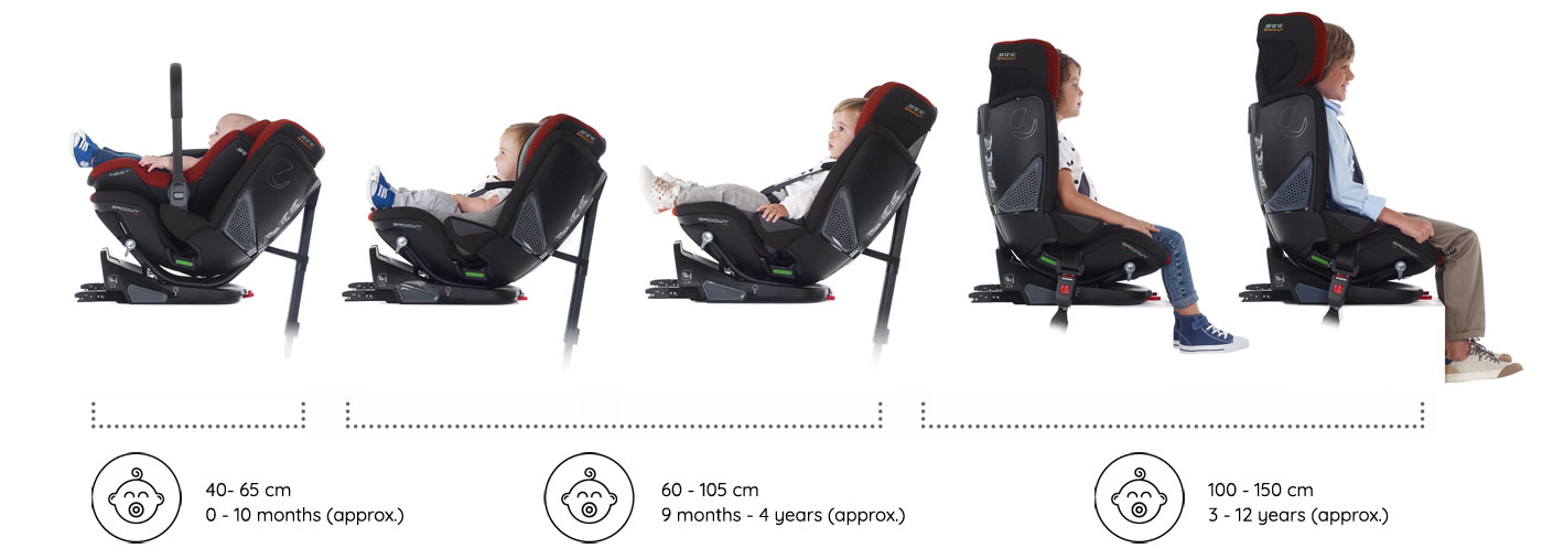 Groowy car i-size car seat 0-12 years
