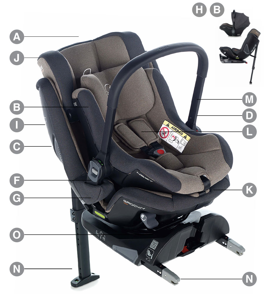 Jane Groowy + Nest i-Size Car Seat Technical details