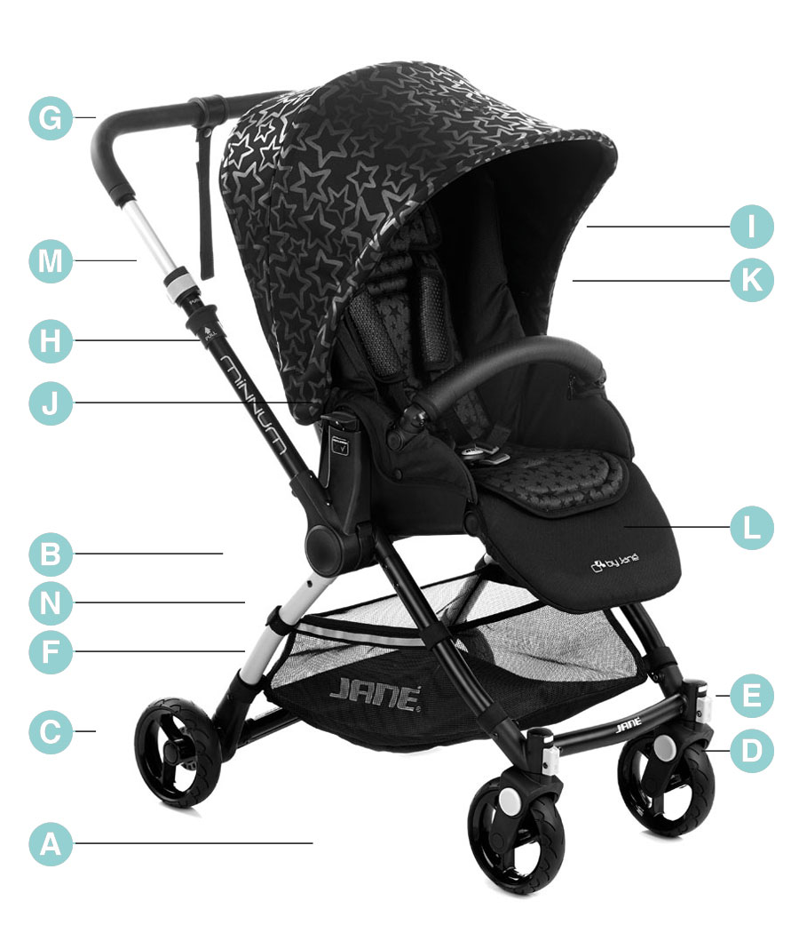 Jane Minnum Pushchair Technical details