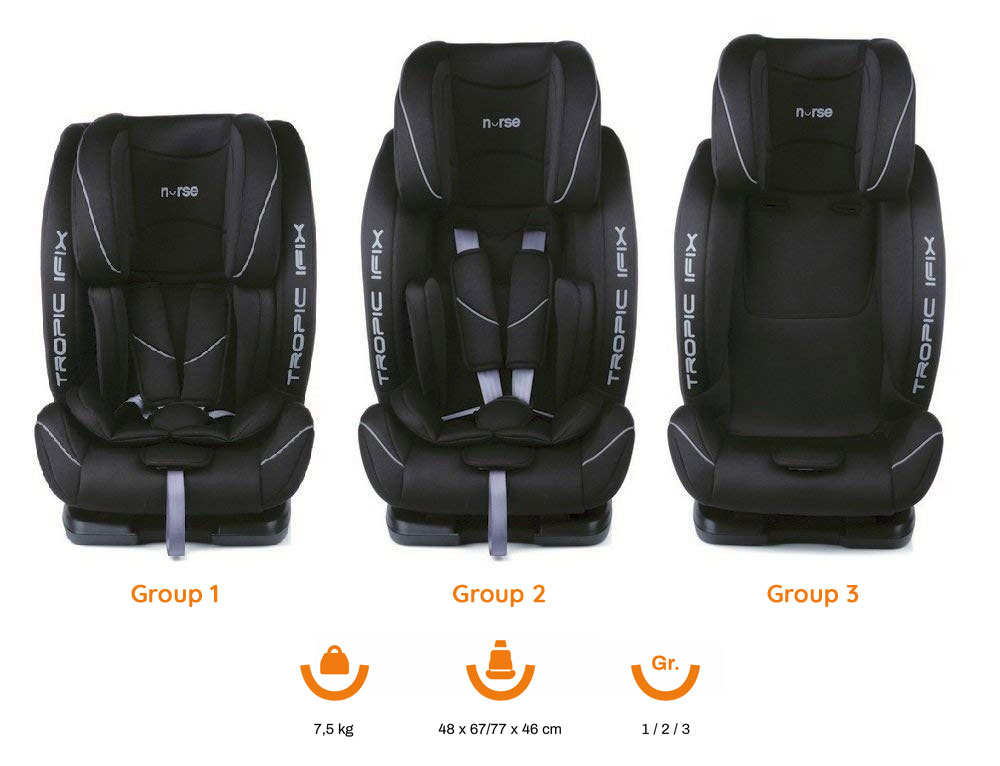 Nurse Tropic ifix car seat
