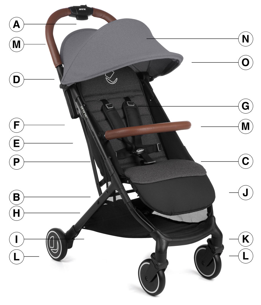 Jane Rocket stroller Technical details