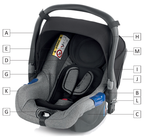 Jane Koos infant car seat