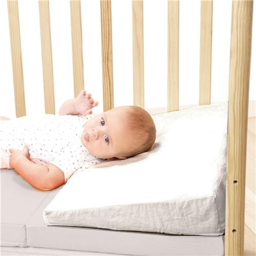 2-Stage Anti-Choking Cushion